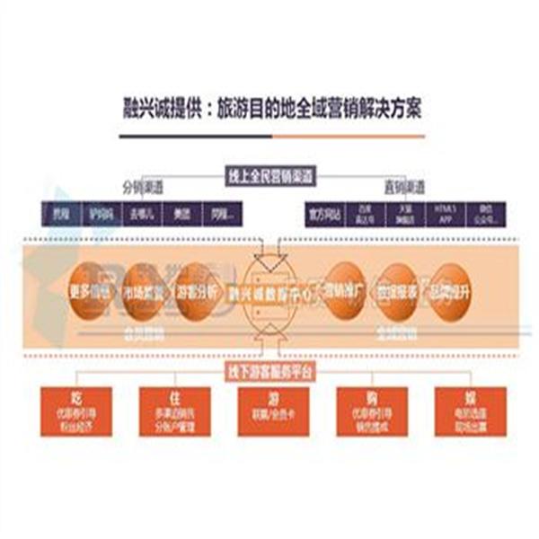 四川票务管理系统公司_绵阳票务管理系统价格